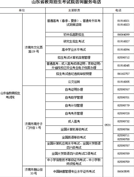 山东省教育招生考试院官网:www.sdzs.gov.cn
