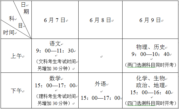 2019年江苏高考一本录取分数线预测大概多少分会降吗