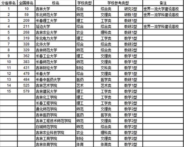 吉林省人力资源网图片