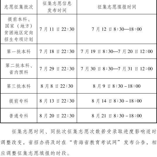 2019年青海高考征集志愿時間安排
