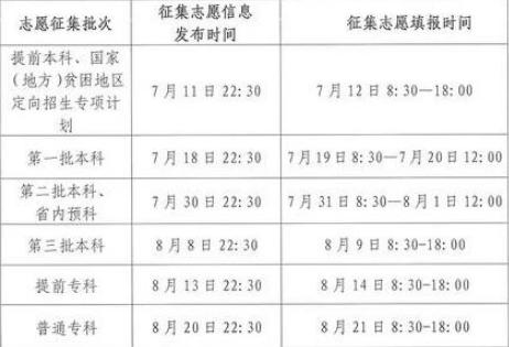 2019年青海高考征集志愿補錄時間安排 征集志愿院校名單統計
