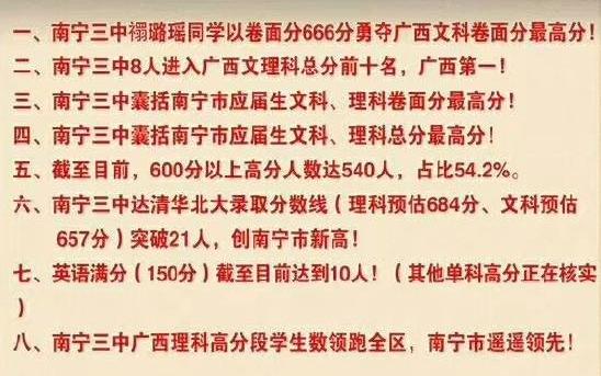 2019年南宁福建时时彩开奖号码状元名单公布,南宁文理科福建时时彩开奖号码状元是谁